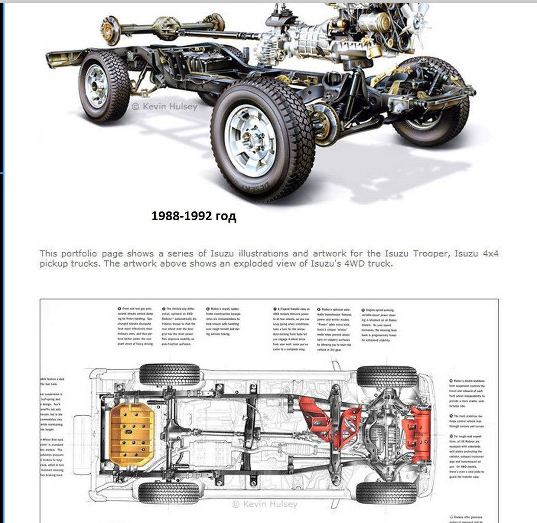 Выбор и покупка Troopera 1984-1987 - Страница 2 - Технический - Isuzu &  Opel 4x4 Club