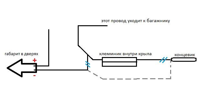Форум русской поддержки Joomla! CMS