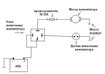 Схема включения вентилятора охлаждения радиатора с кнопки и через.
